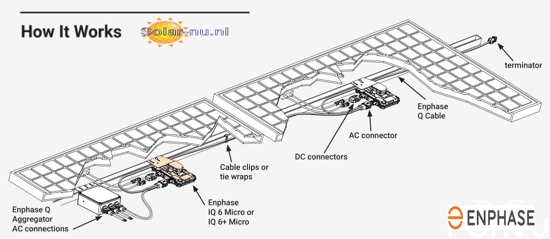 enphase iq 7 micro omvormer  voor 60
