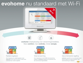 Honeywell Evohome Wifi pakket OpenTherm set+4 RF thermostaatknoppen ATP954