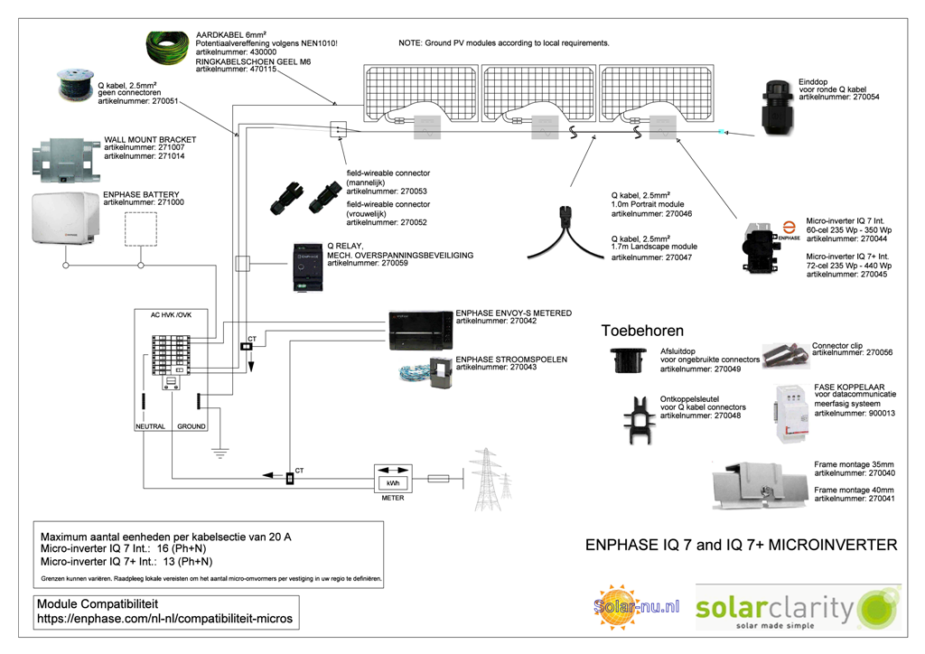 https://www.solar-nu-webshop.nl/data/upload/images/1904-enphase-iq7-envoy-s-metered-solar-nunl.png